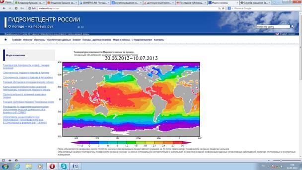 Современная океанология