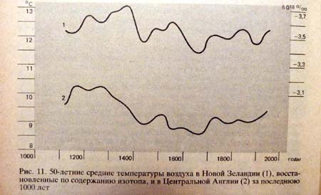 Погода в дивном ставропольского края апанасенковского района на неделю
