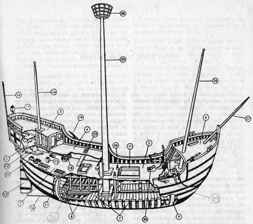 Скачать чертеж парусного корабля констил эйшен
