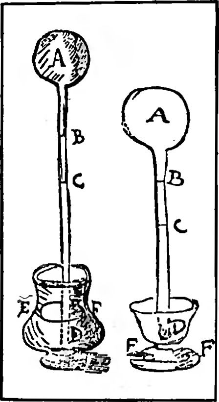 Термоскоп своими руками 5 класс 12