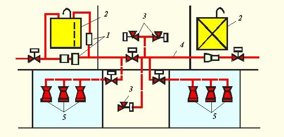 Схема системы пенотушения