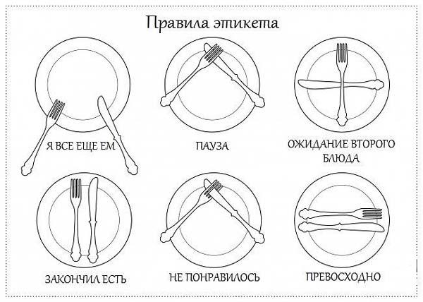 Расположение столовых приборов во время или после приема пищи